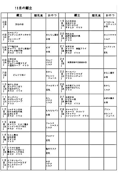 2014_11_kondate